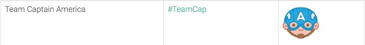 Captain America civil war hashflags for #TeamCap