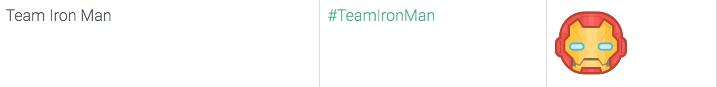Captain America civil war hashflags for #TeamIronMan