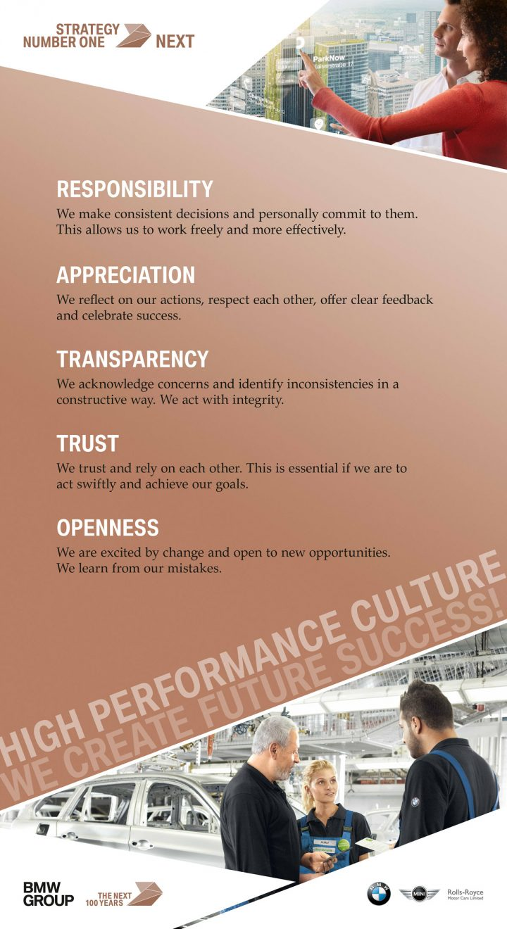 BMW_Values Infographic