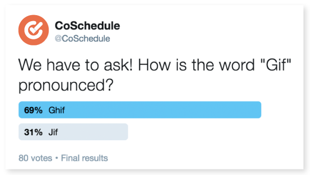 "Tweet by CoSchedule including a poll: ""We have to ask! How is the word ""Gif"" pronounced?""  Poll results: 69% Ghif 21% Jif"