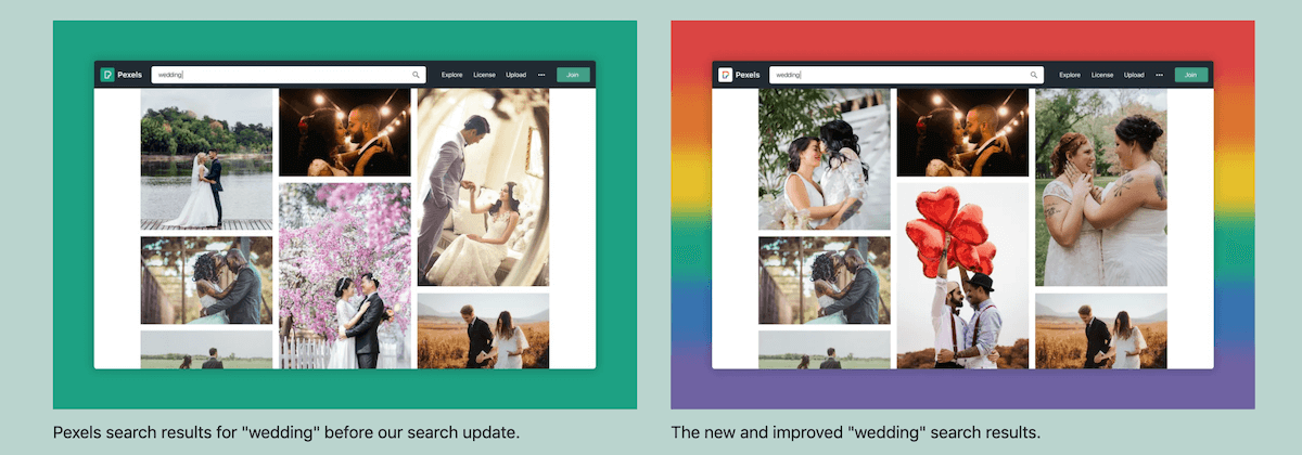 "Screenshot of a blog post by Pexels which contrasts the old and new search results for the word ""wedding"". The new ones are showing more LGBTQ+ results."
