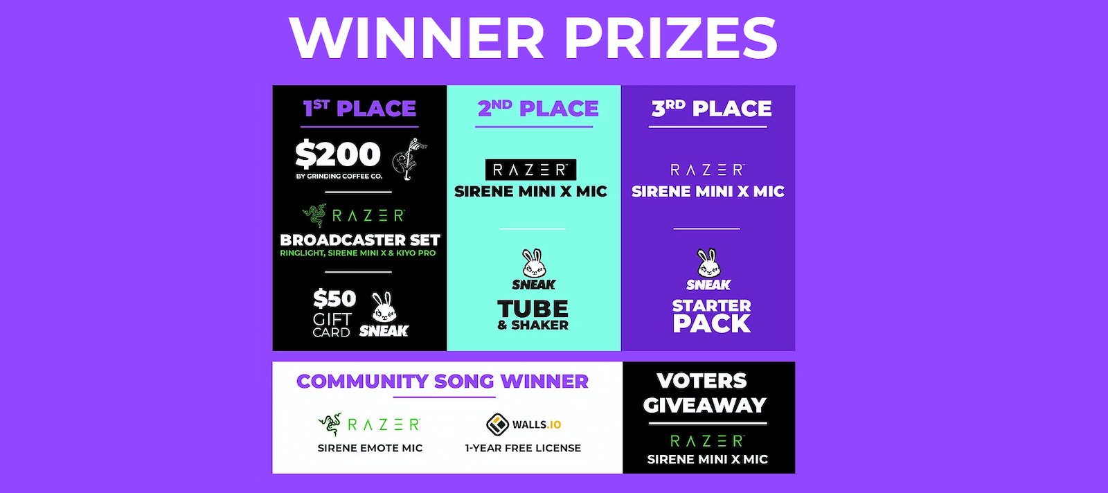 Screenshot from the TwitchVision landing page announcing the prizes for the 1st, 2nd and 3rd placements of the song contest, the community song winner and a giveaway for the voters.